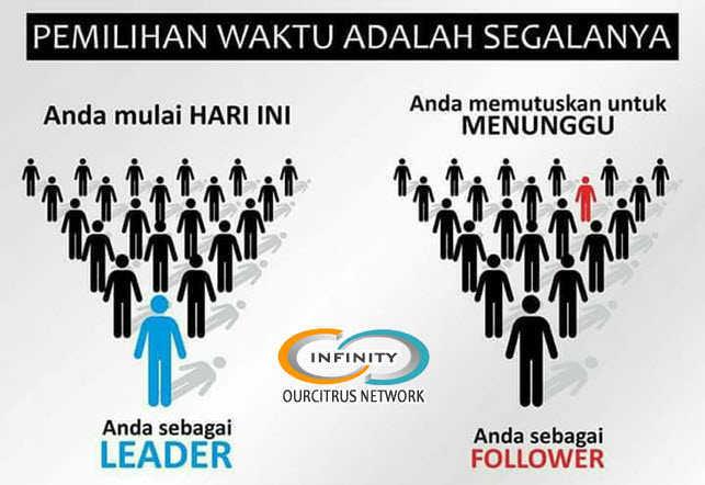 join sekarang
